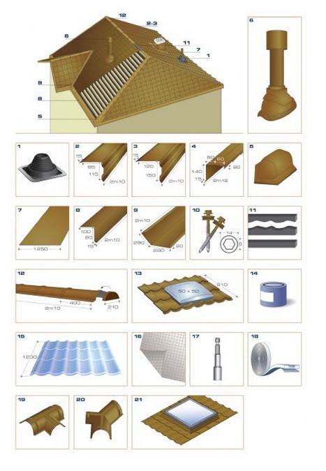 Temeca 2000 s l soluciones innovadoras para tejados nuevos y rehabilitaci n alsasua navarra - Accesorios para decorar tejas ...